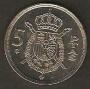 Monedas. 1975*80