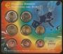 Euroset de España 1999