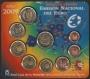 Euroset de España 2009